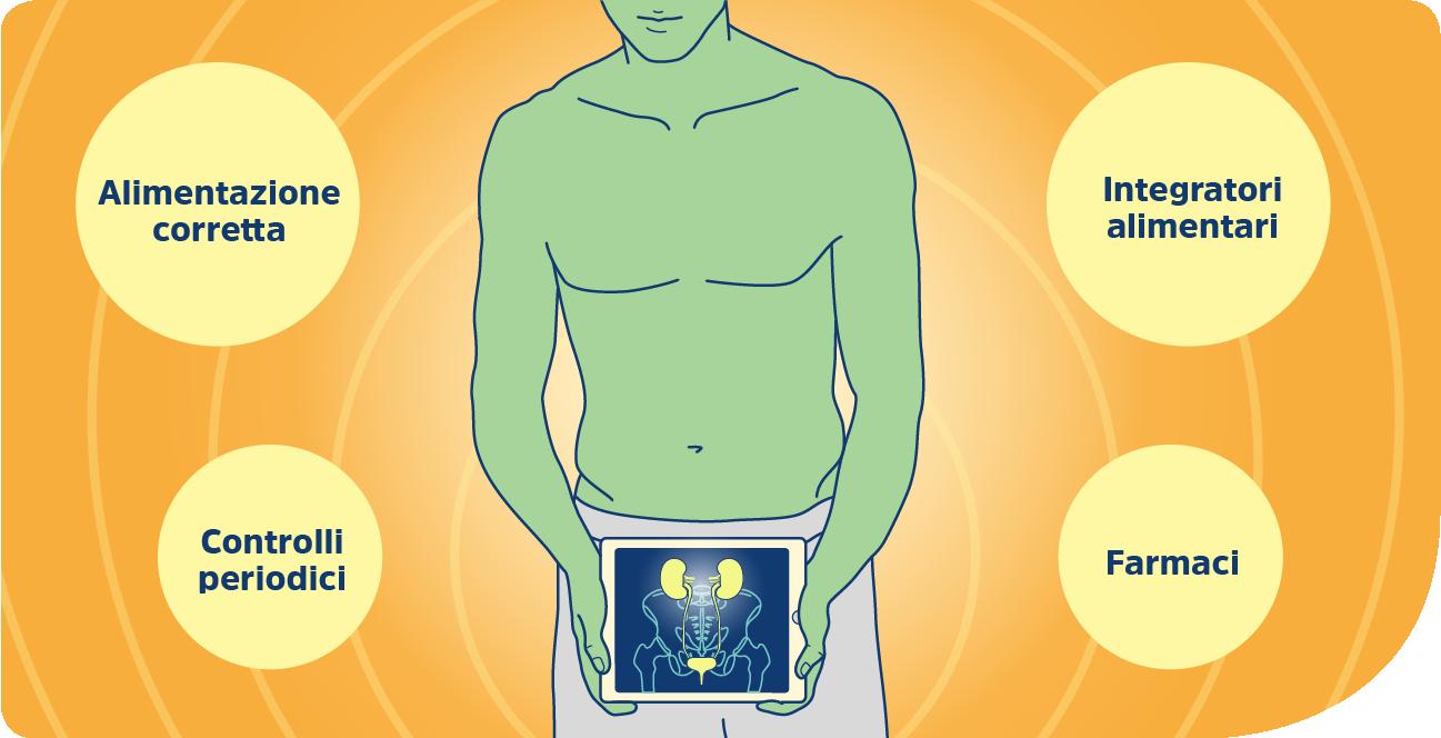 IBS e sesso anale